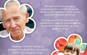 Family Caregivers Month infographic